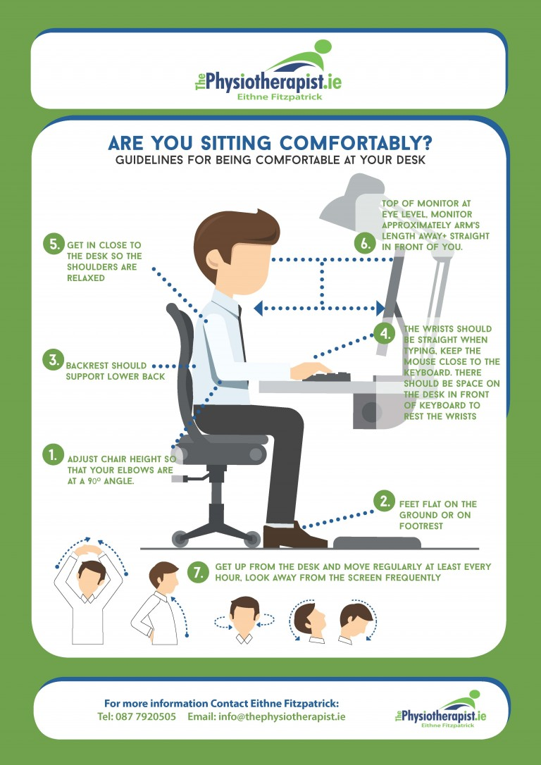 Office Ergonomic Assessments
